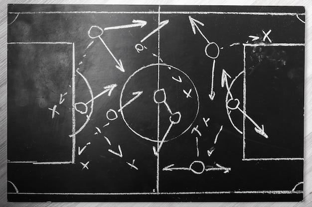 Plan de fútbol pizarra con táctica de formación