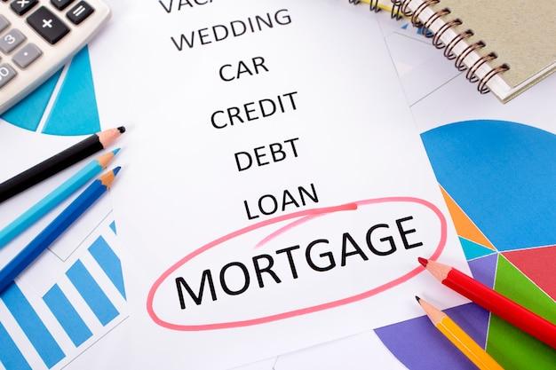 La planificación de la hipoteca