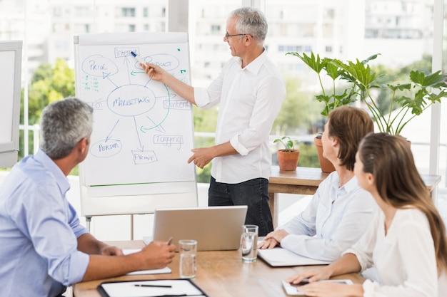 Presentación conductora de negocios a colegas