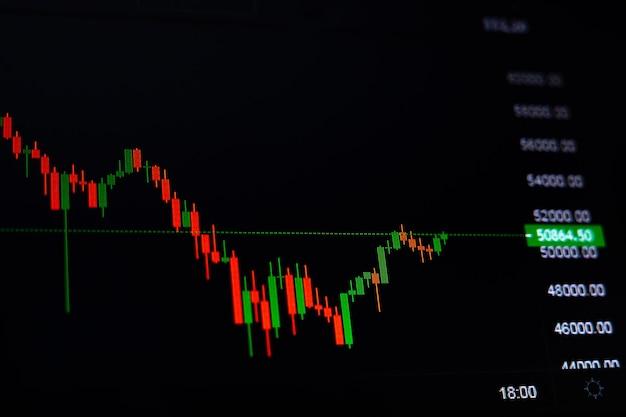 Primer plano del gráfico de aumento y disminución de bitcoin en la pantalla. gráfico de barras de la bolsa de valores. analizando el cambio de precio de la criptomoneda. concepto económico y empresarial