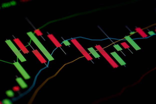 Primer plano en la pantalla digital gráfico de velas de cambio del mercado de valores y precios de volatilidad ganancias o pérdidas