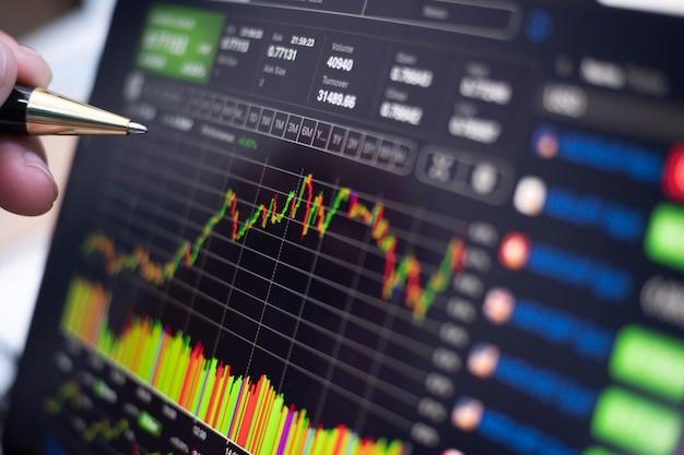 Primer plano de la pantalla del monitor del mercado de valores en tableta con análisis mientras el mercado abierto para negociar, vender y comprar acciones en línea concepto económico y financiero empresarial