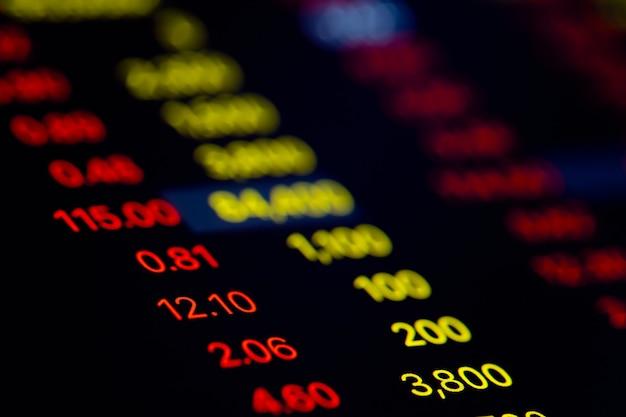 Primer plano en el valor de los datos de la pantalla digital del cambio del mercado de valores y los precios de la volatilidad ganancias o pérdidas