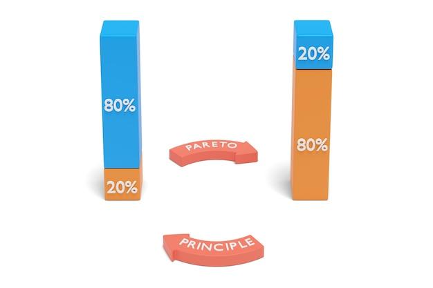 Principio de pareto con gráficos de barras.