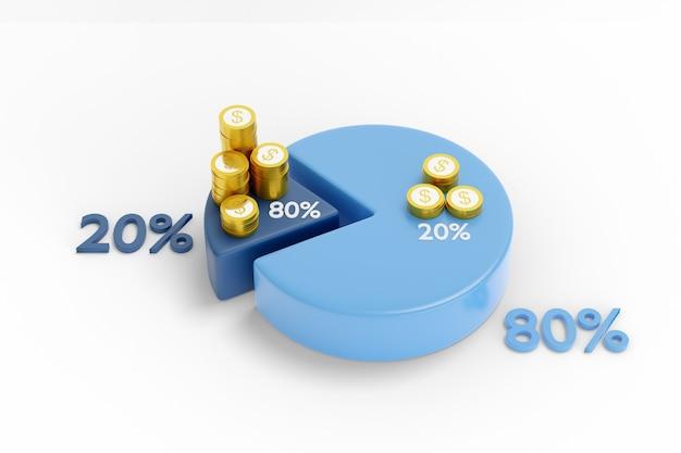Principio de pareto con gráficos circulares y monedas.