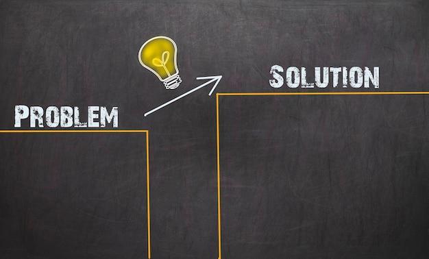 Problemas, ideas, soluciones - concepto de negocio - con tiza en la pizarra