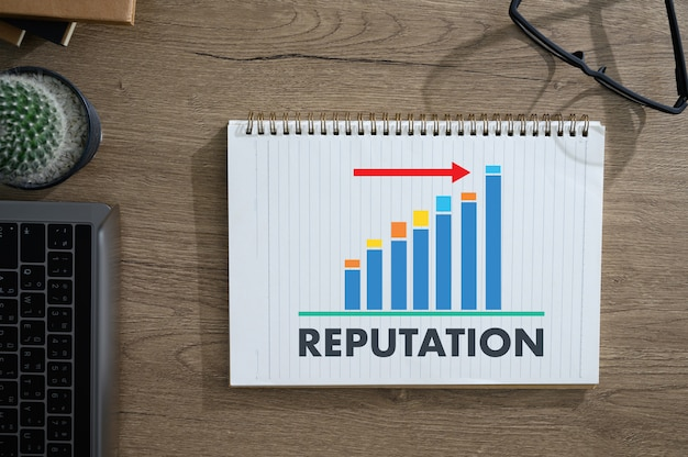 Reputación clasificación popular gestión de reputación de honor marca