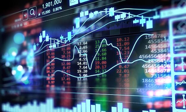 Resumen de precios del mercado de valores