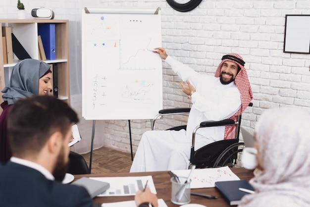 Reunión de negocios en office data analysis teamwork.