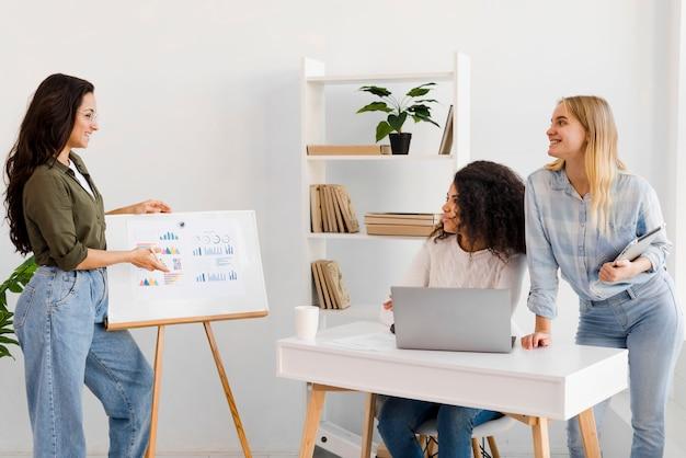 Reunión de trabajo en equipo con mujeres.