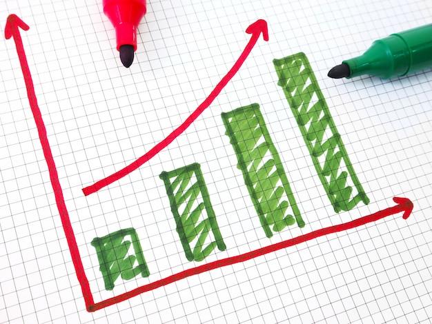 Rojo y rotuladores con gráfico de crecimiento dibujo sobre papel blanco, vista superior.