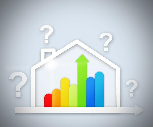 Signos de interrogación sobre gráfico de casa eficiente de energía