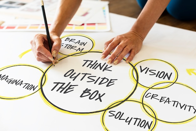 Start up business invention solution