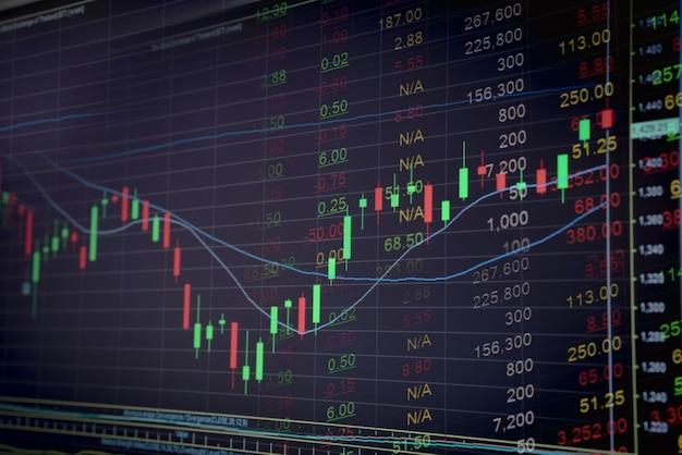 Tabla de gráfico de precios de fondo de la junta del mercado de valores.