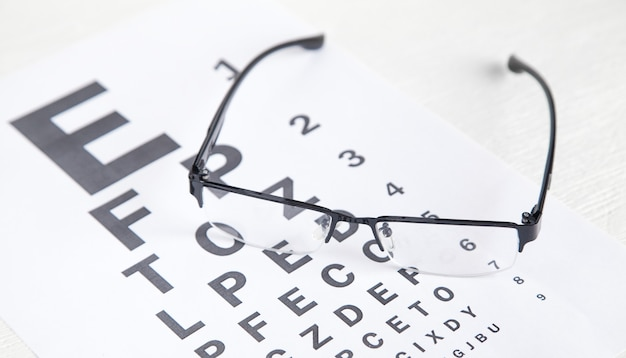 Tabla de prueba ocular con anteojos
