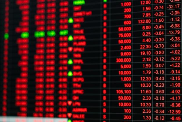 Tablero de precios del mercado de valores en crisis económica. color rojo que indica el precio bajando.