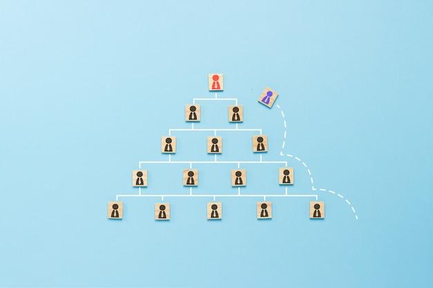 Tabletas de madera con iconos de personas con corbatas, dispuestas por una pirámide sobre fondo azul con una línea de puntos que muestra la elevación, el crecimiento profesional, el despido, el reemplazo por un nuevo empleado. vista plana, vista superior.