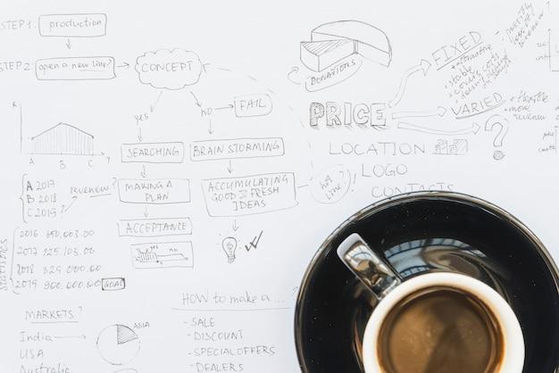 Taza de café en papel de plan de negocios