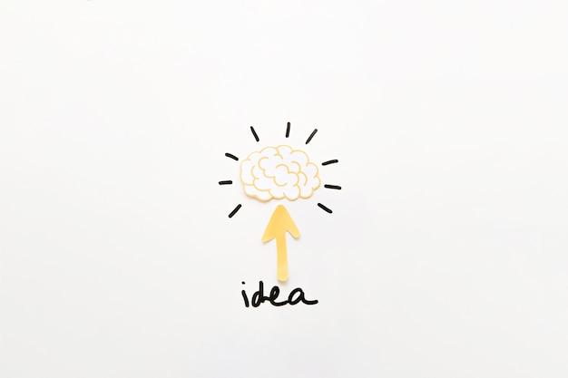 Texto de la idea con el símbolo de la flecha que dirige hacia el cerebro pensante