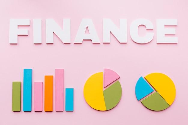Texto de finanzas blanco sobre el gráfico de barras y dos gráficos circulares sobre fondo rosa