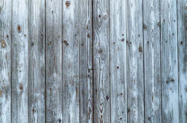 Textura de madera azul