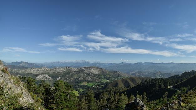 Tierras asturianas