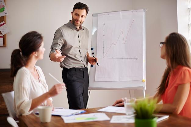 Trabajar con personas creativas trae grandes resultados