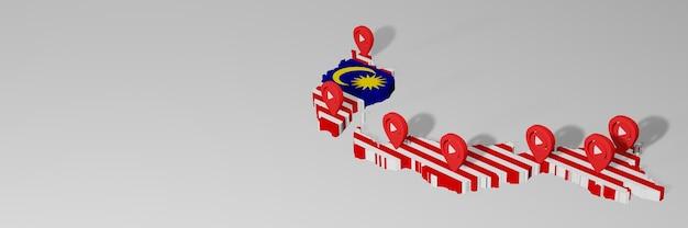 Uso de redes sociales y youtube en malasia para infografías en renderizado 3d