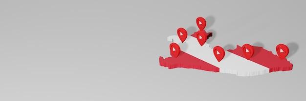 Uso de redes sociales y youtube en perú para infografías en renderizado 3d