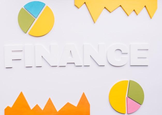 Vista elevada de la palabra finanzas con gráficos circulares sobre fondo blanco