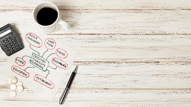 Vista superior planificación personal financiera con café y espacio de copia