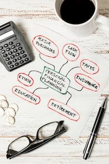 Vista superior planificación personal financiera con café