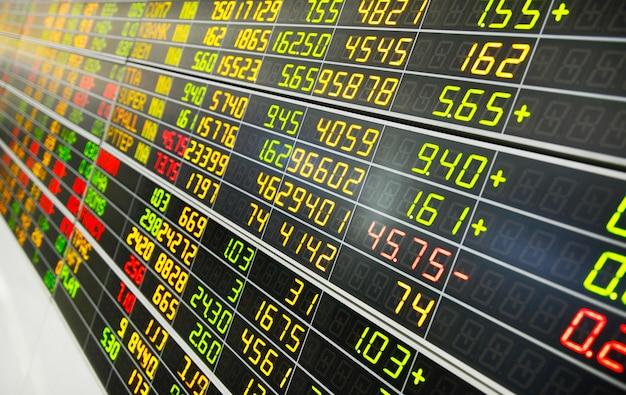 Visualización del índice de gráfico estadístico del fondo del mercado de valores