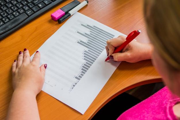 Analisi dei grafici delle previsioni di vendita di contabilità finanziaria con scrittura a mano e con righello. le mani femminili scrivono su vari grafici finanziari sul tavolo. mano della donna di affari con i grafici finanziari