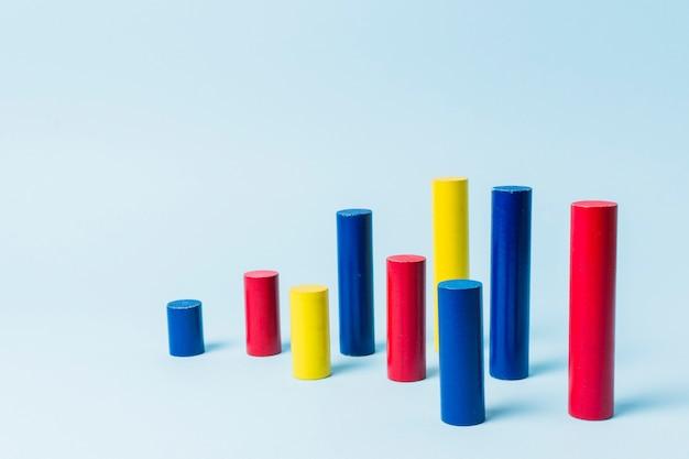 Barre di statistica
