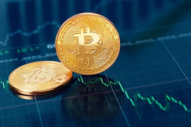 Bitcoin e grafico
