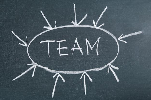 Chalk scrivere il testo team in cerchio e freccia intorno
