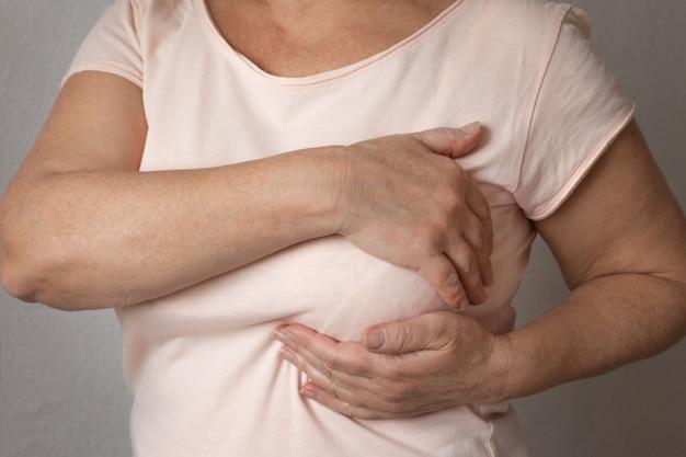 Come controllo il concetto del seno, consapevolezza del cancro al seno