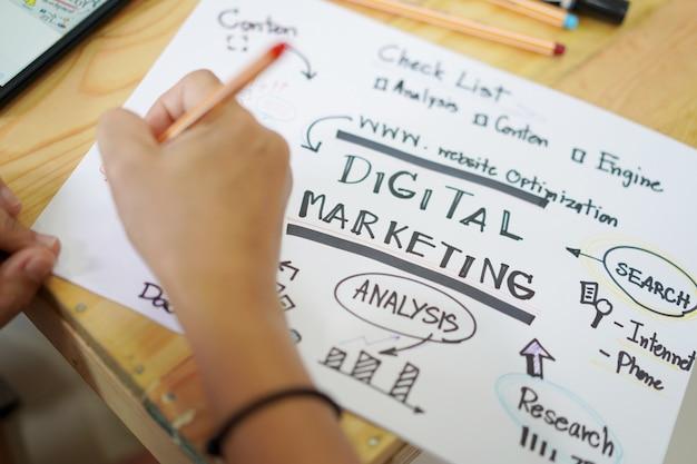 Concetto di idea di piano di marketing digitale disegnato a mano per presentazioni e relazioni