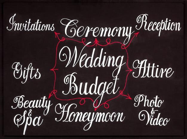 Concetto di mindmap budget di nozze