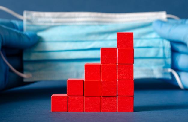 Cubetti rossi riuniti in un grafo di colonna in crescita che rappresenta un aumento del bilancio delle vittime della pandemia di virus virus. con le mani in guanti protettivi con maschera protettiva nello spazio.