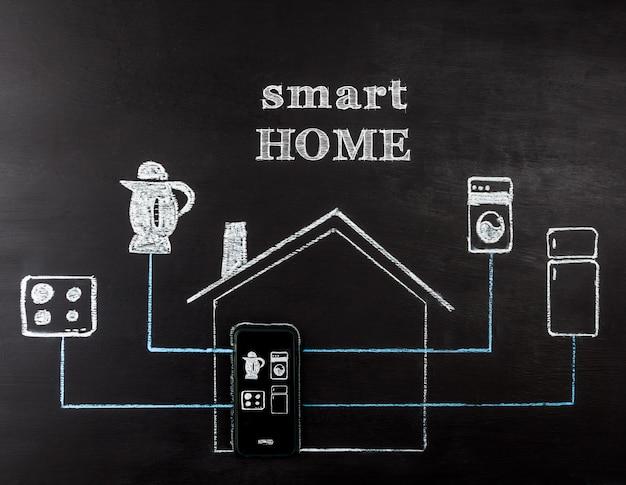 Disegno della mano di concetto della casa intelligente con il testo.