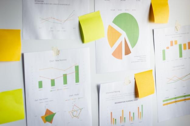 Documenti finanziari e bigliettini attaccati con nastro adesivo su lavagna per presentazioni