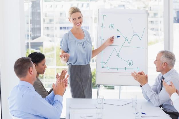Donna di affari che spiega il grafico sulla lavagna