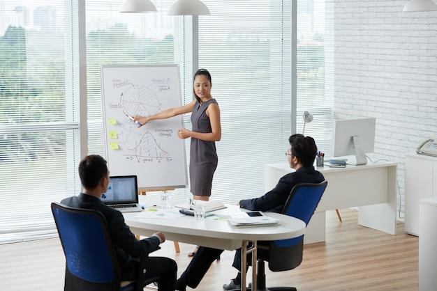 Donna di affari demonstrating graphs on board ai suoi colleghi maschii