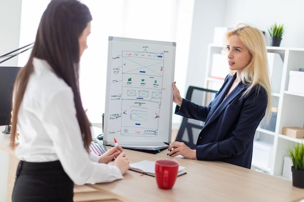 Due ragazze in ufficio discutono del progetto su una lavagna magnetica.