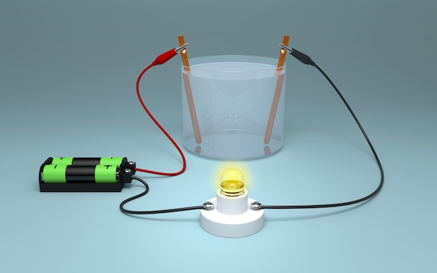 Elettrolisi dell'acqua con batteria e lampadina.