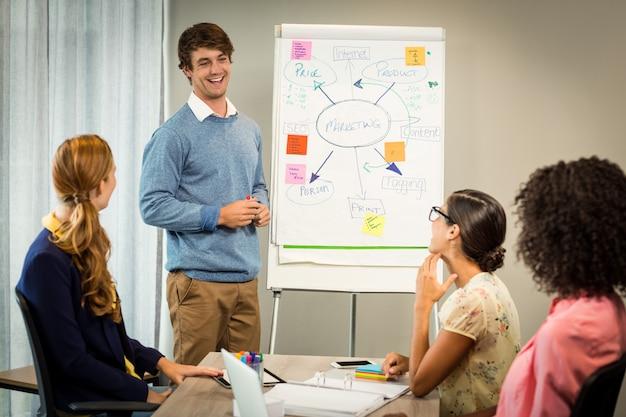 Equipaggi la discussione del diagramma di flusso sul bordo bianco con i colleghe