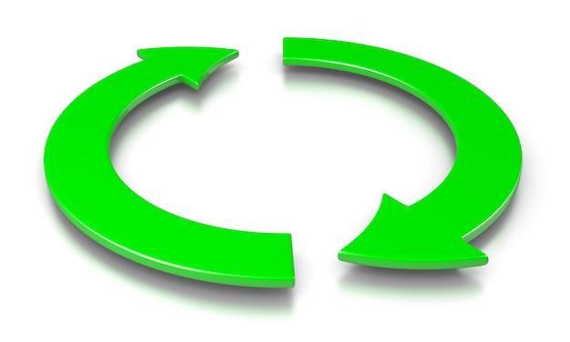 Evento ciclico