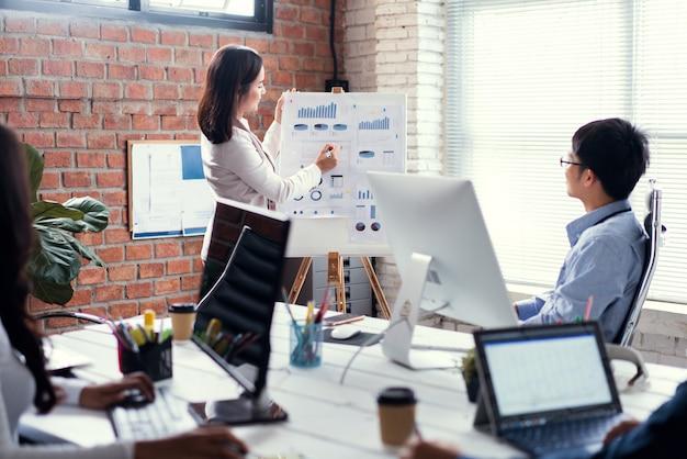 Gente di affari asiatica che discute i grafici e grafici in ufficio.